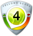 tellows Classificação para  938964779 : Score 4