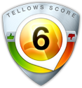 Tellows Score 6 zu 309984000