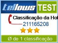 tellows Bewertung 211165208