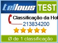 tellows Bewertung 213834200
