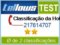 tellows Bewertung 217614707